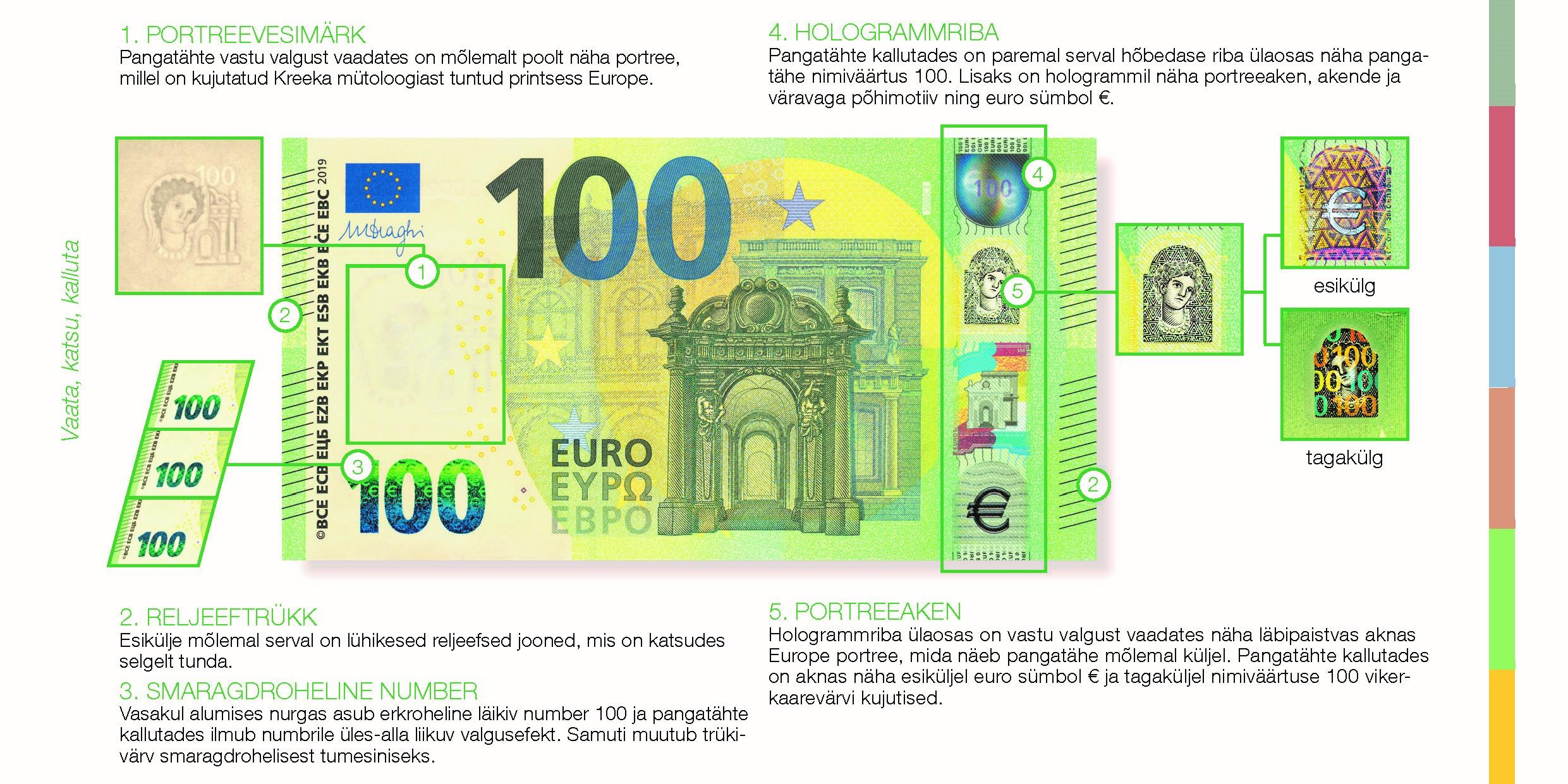 Uus 100-eurone pangatäht