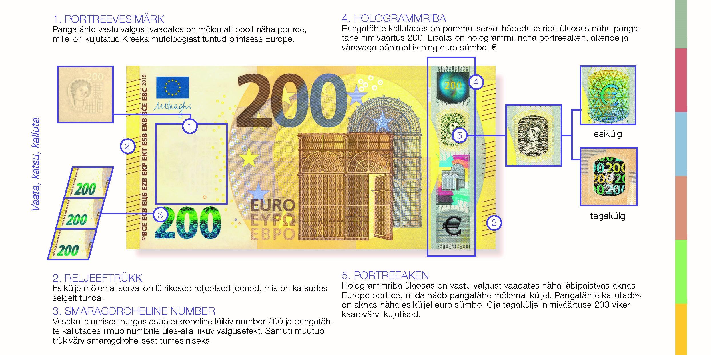 Uus 200-eurone pangatäht
